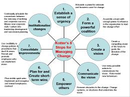 75 best business plan images on pinterest project management