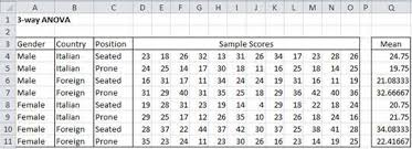 how to make anova table in excel anova with more than two factors real statistics using excel