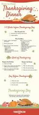 original thanksgiving dinner menu timeline for hosting thanksgiving dinner from http thanksgiving