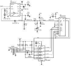 soundcard interface