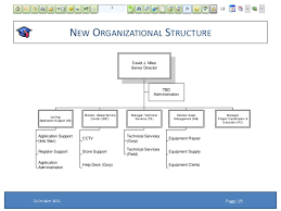 help desk organizational structure ecio ppt support services directorate ssd proposed alignment and ro