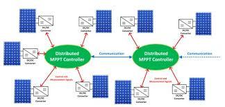 pv system design a novel distributed pv system design solutions national