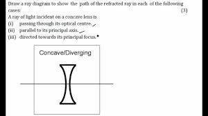 cbse board papers class 10 2014 physics question 13 youtube