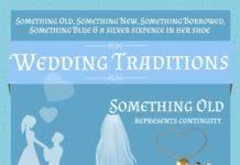 Wedding Quotes Examples Wedding Quotes Wedding Script Ideas And Examples Wedding