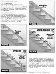 Deck Handrail Code Help With Massachusetts Stair Code Please Building