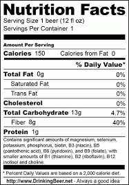 coors light cold hard facts how many carbs are in a can of coors light beer www lightneasy net