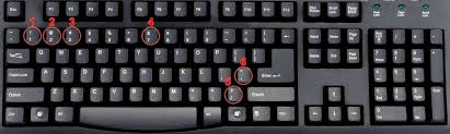 us international keyboard layout pound sign the ultimate guide to computer keyboards around the world matador