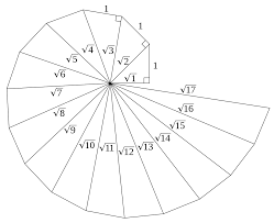 Estimating Square Roots Worksheet Spiral Of Theodorus Wikipedia