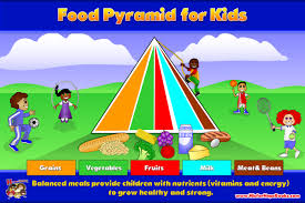 poster hope food pyramid for kids color glossy h is for hope