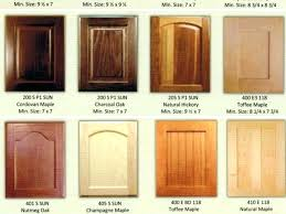 Kitchen Cabinet Door Locks Kitchen Cabinet Door Locks Photo Bathroom Locks And Handles Images