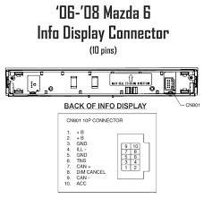 2006 mazda 6 stereo wiring diagram mazda 6 fuse diagram u2022 sewacar co