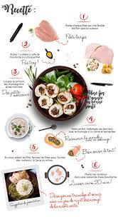 exemple de recette de cuisine conseils fitnessboutique