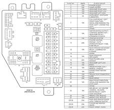 96 jeep grand fuse panel diagram xj power seat wiring help jeepforum with