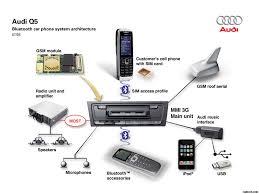 bluetooth audi audi q5 2009 bluetooth car phone system wallpaper 162