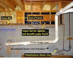 dangers of sewer backup in basement basement decoration by ebp4