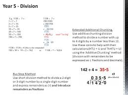 number addition subtraction multiplication division ppt download