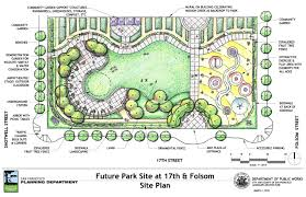 landscape design plan 5 best landscape design ideas architecture