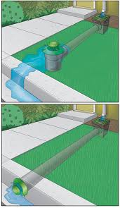 backyards bright landscaping design landscape drainage materials