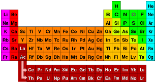 Charges Of Elements On The Periodic Table Chemistry Periodic Table New Content U2013 Khan Academy Help Center