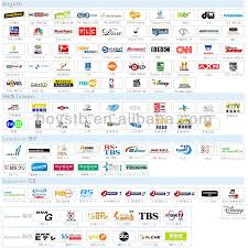 android tv box channels list 2013 new sale japan iptv set top box hdtv wifi hdmi media