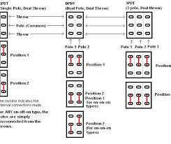 awesome 5 way rotary switch wiring diagram u2013 facbooik and also 4