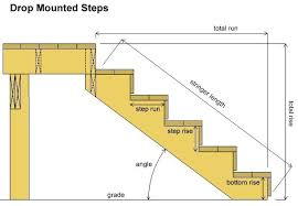 Deck Stairs Design Ideas Plans Deck Stair Plans