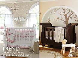 Pottery Barn Kids Names Pottery Barn Kids Mirrors Getpaidforphotos Com