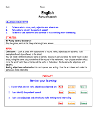 grammar the eight parts of speech by theconnaughtschool