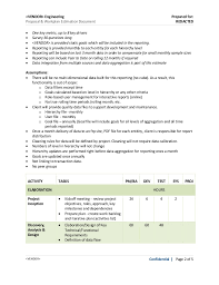 estimate sample manufacturing organization pdf scorecard work estimate sample