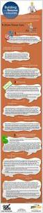 Govt Jobs Resume Upload by Top 25 Best Education Network Ideas On Pinterest Instructional