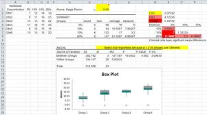 how to make anova table in excel one way single factor anova exle in excel qi macros