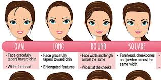 hair styles for pointy chins tips to find the perfect hair styles for your face shape woman s