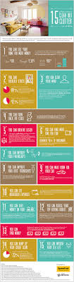 home decor infographic design infographics statistics facts about design vizual