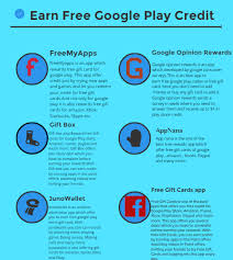 gift card reward apps earn free gift cards app gift card ideas