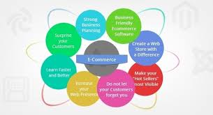 Learn How Ecommerce Works Which Are The Best E Commerce Solutions Quora