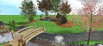 Backyard Design Tools How To Design A Backyard Landscape Pictures