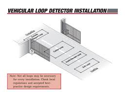 garage door sensor wire how do driveway sensing loops work access control systems