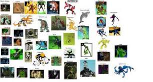 2020 images ben 10 ultimate aliens names picture