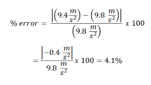 Accuracy Vs Precision Worksheet Answers Scientific Measurements Accuracy Precision Percentage Error