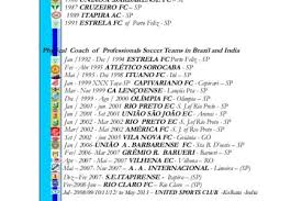 Soccer Coach Resume Samples by Football Coaching Resume Outline Reentrycorps