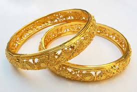 india gold rate options and derivatives