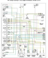 obd2 engine performance wiring diagrams www neons org