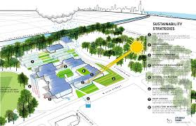 principles of sustainable house design house and home design