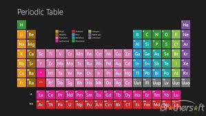 Periodic Table Of Mixology Download Free Periodic Table For Windows 8 Periodic Table For