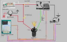 1979 jeep cj7 ignition wiring diagram u2013 vehiclepad 1979 jeep cj7
