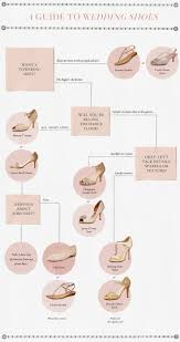 best 20 unique wedding shoes ideas on pinterest u2014no signup