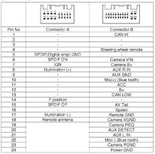 pioneer deh p2000 wiring diagram 2008 gandul 45 77 79 119
