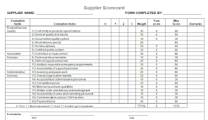 Supplier Scorecard Template Excel Supplier Evaluation Template For Microsoft Word