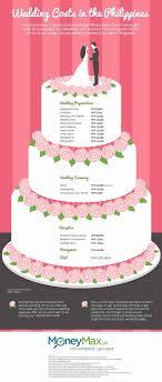 wedding cake cost 14 lovely wedding cakes cost wedding idea
