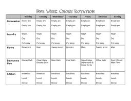 Home Chores by Chore Sheet Template Virtren Com